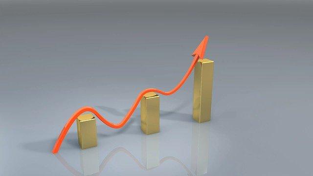investice a zhodnocení